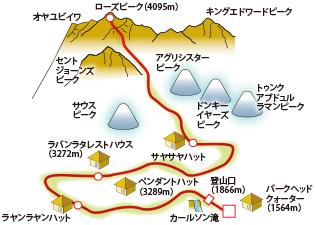 キナバル山 登頂コース