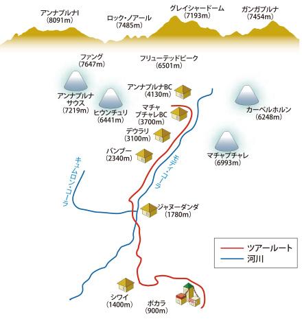 アンナプルナベースキャンプトレッキングと4495m展望ピーク登頂10日間